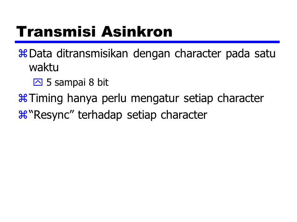 Transmisi Asinkron zData ditransmisikan dengan character pada satu waktu y 5 sampai 8 bit zTiming hanya perlu mengatur setiap character z Resync terhadap setiap character