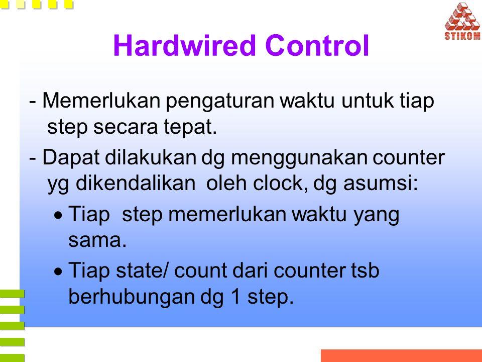 Hardwired Control - Memerlukan pengaturan waktu untuk tiap step secara tepat. - Dapat dilakukan dg menggunakan counter yg dikendalikan oleh clock, dg