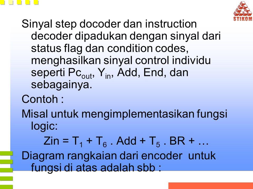 Sinyal step docoder dan instruction decoder dipadukan dengan sinyal dari status flag dan condition codes, menghasilkan sinyal control individu seperti