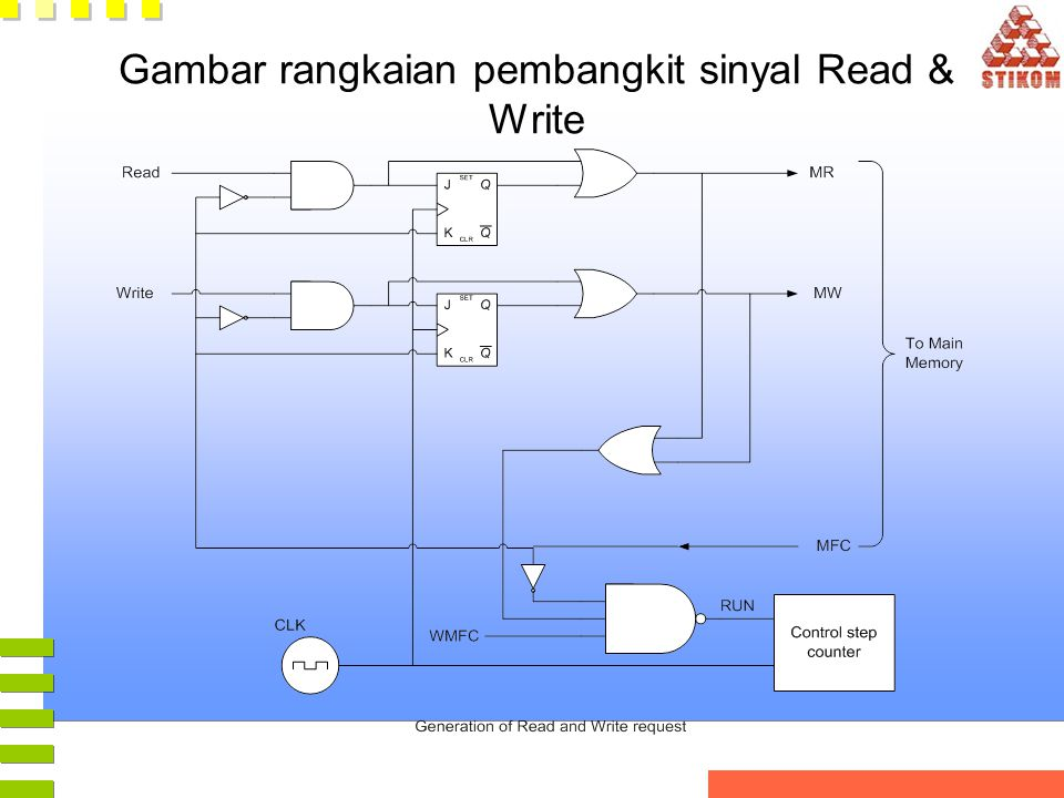 Gambar rangkaian pembangkit sinyal Read & Write