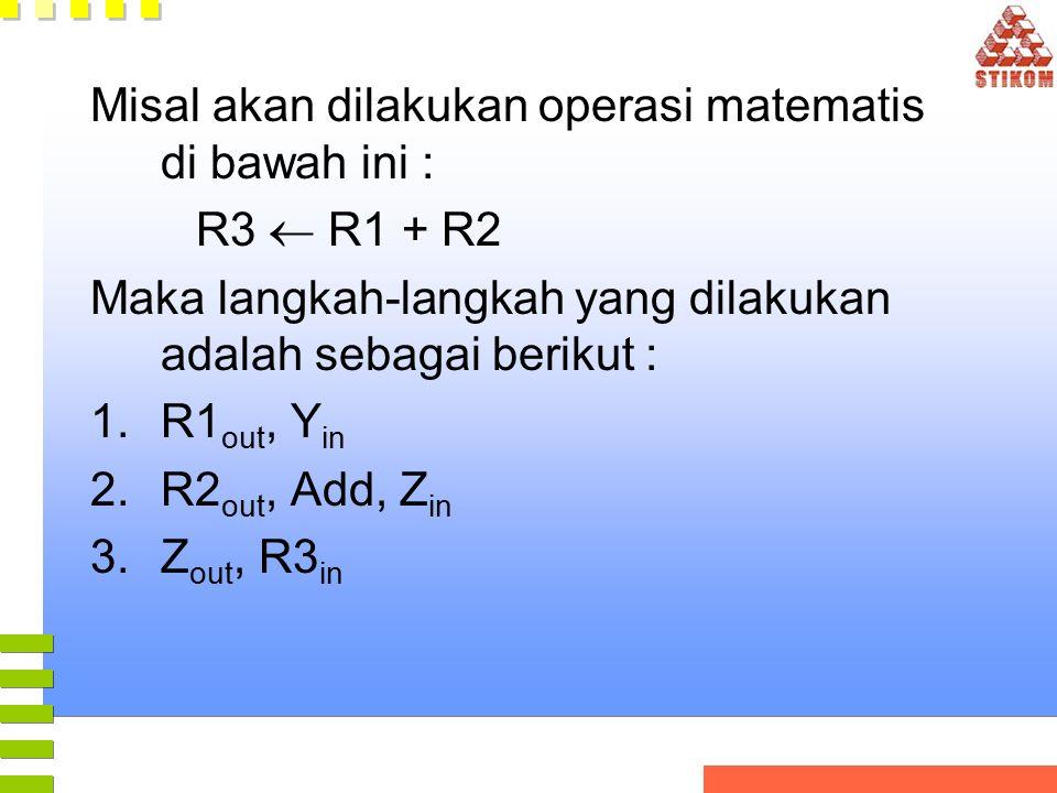 Misal akan dilakukan operasi matematis di bawah ini : R3  R1 + R2 Maka langkah-langkah yang dilakukan adalah sebagai berikut : 1.R1 out, Y in 2.R2 ou