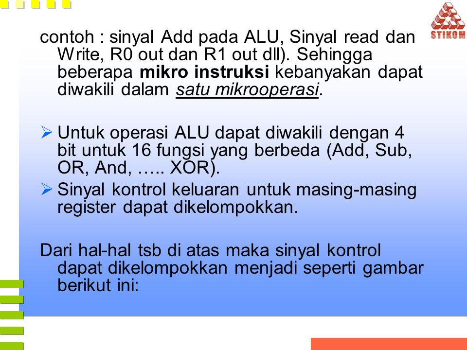 contoh : sinyal Add pada ALU, Sinyal read dan Write, R0 out dan R1 out dll). Sehingga beberapa mikro instruksi kebanyakan dapat diwakili dalam satu mi