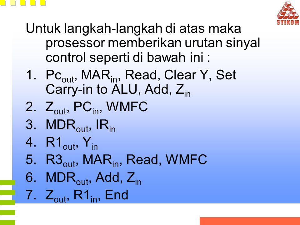 Untuk langkah-langkah di atas maka prosessor memberikan urutan sinyal control seperti di bawah ini : 1.Pc out, MAR in, Read, Clear Y, Set Carry-in to