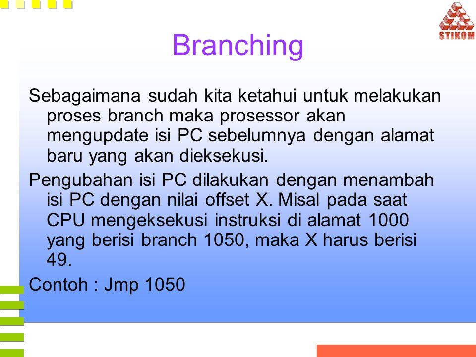 Branching Sebagaimana sudah kita ketahui untuk melakukan proses branch maka prosessor akan mengupdate isi PC sebelumnya dengan alamat baru yang akan d