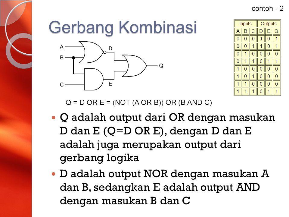 Gerbang Kombinasi Q adalah output dari OR dengan masukan D dan E (Q=D OR E), dengan D dan E adalah juga merupakan output dari gerbang logika D adalah