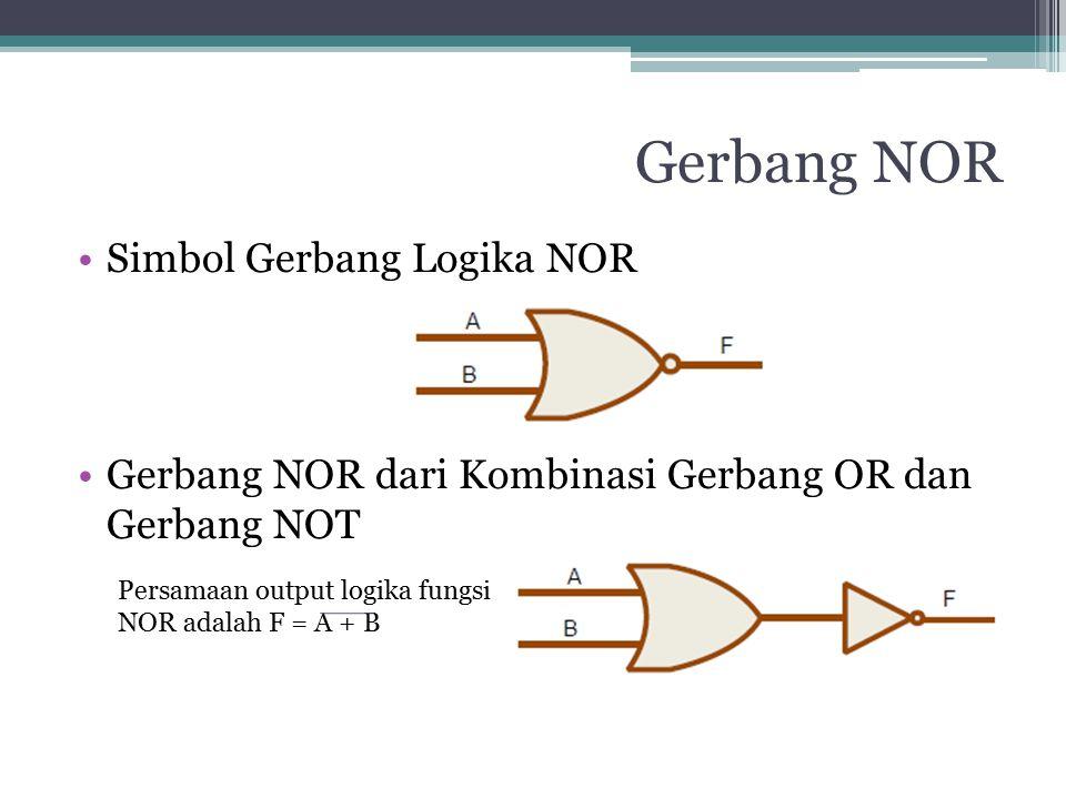 Gerbang NOR Simbol Gerbang Logika NOR Gerbang NOR dari Kombinasi Gerbang OR dan Gerbang NOT Persamaan output logika fungsi NOR adalah F = A + B