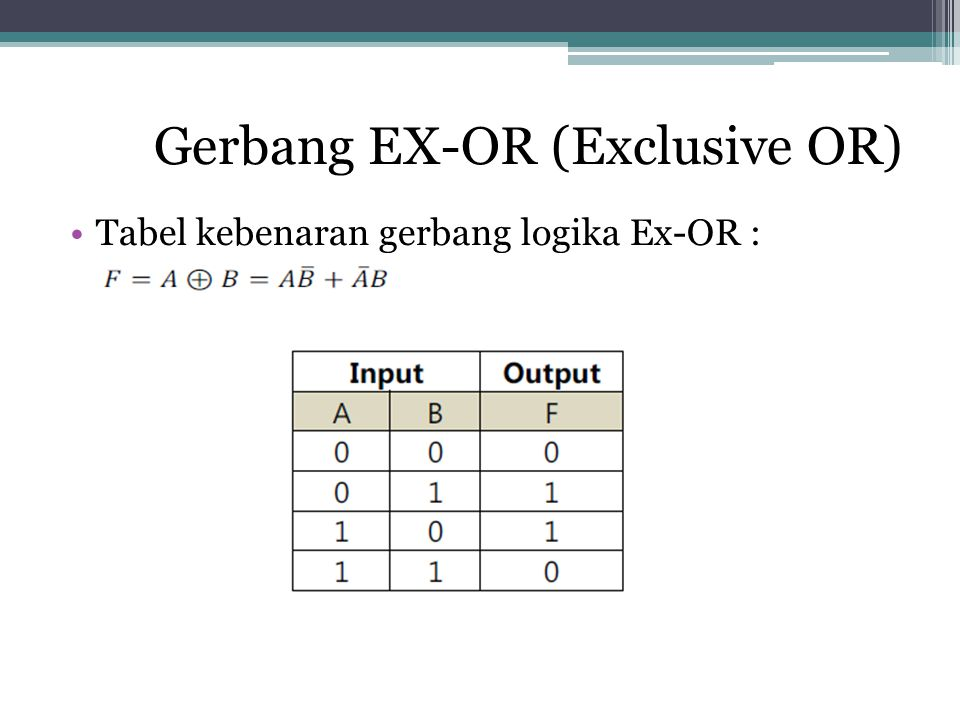 Gerbang EX-OR (Exclusive OR) Tabel kebenaran gerbang logika Ex-OR :