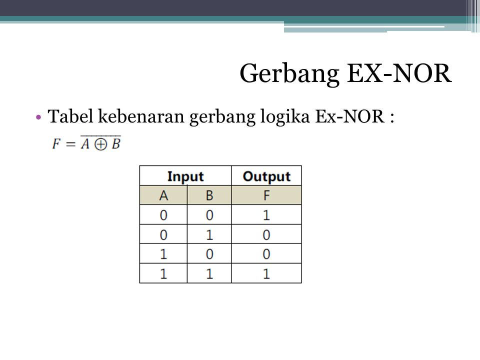 Gerbang EX-NOR Tabel kebenaran gerbang logika Ex-NOR :