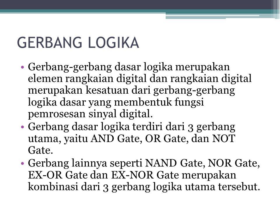 GERBANG LOGIKA Gerbang-gerbang dasar logika merupakan elemen rangkaian digital dan rangkaian digital merupakan kesatuan dari gerbang-gerbang logika da