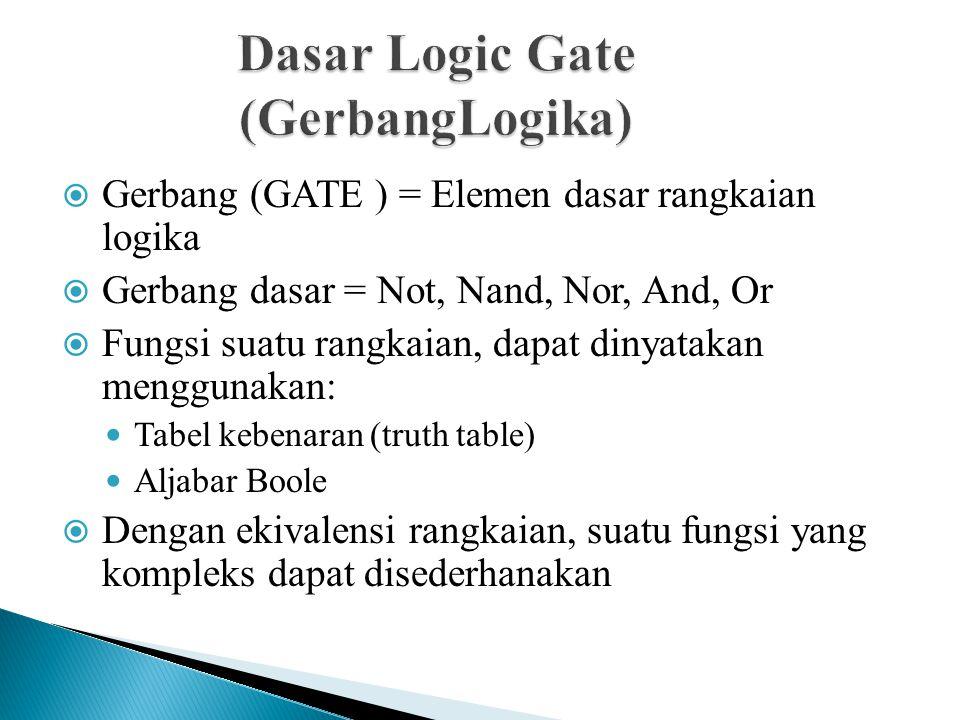  Gerbang (GATE ) = Elemen dasar rangkaian logika  Gerbang dasar = Not, Nand, Nor, And, Or  Fungsi suatu rangkaian, dapat dinyatakan menggunakan: Ta