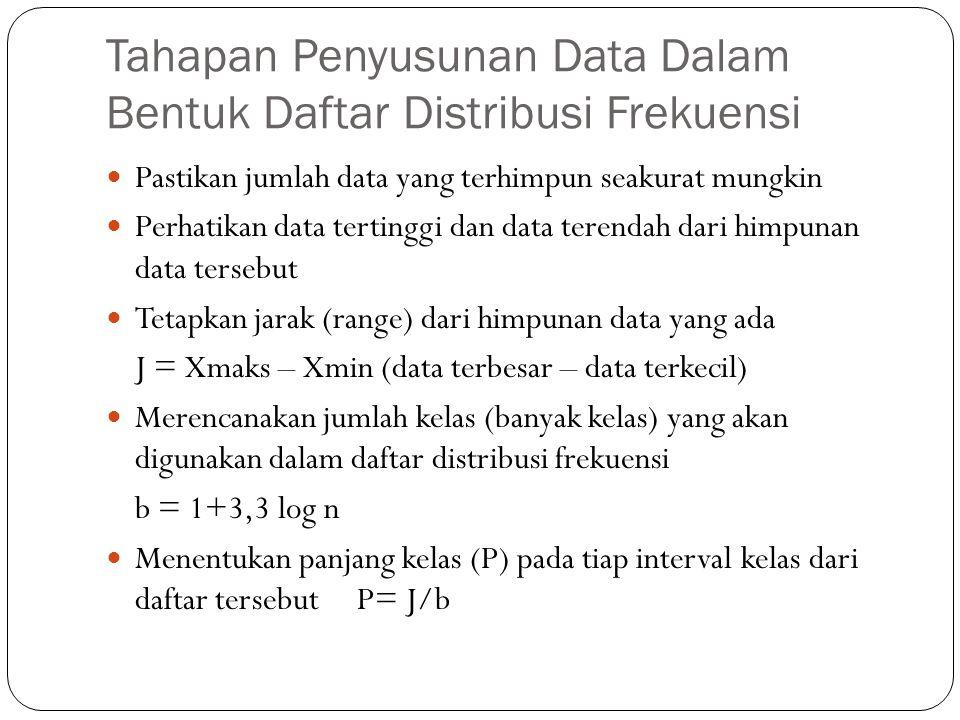 Tahapan Penyusunan Data Dalam Bentuk Daftar Distribusi Frekuensi Pastikan jumlah data yang terhimpun seakurat mungkin Perhatikan data tertinggi dan da