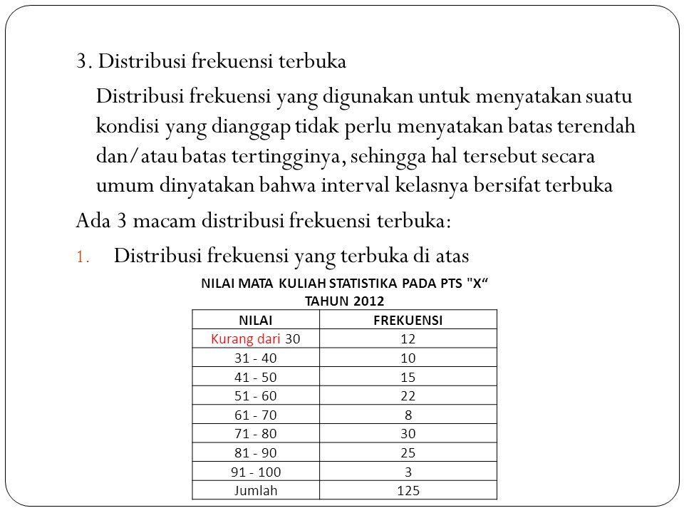 3. Distribusi frekuensi terbuka Distribusi frekuensi yang digunakan untuk menyatakan suatu kondisi yang dianggap tidak perlu menyatakan batas terendah