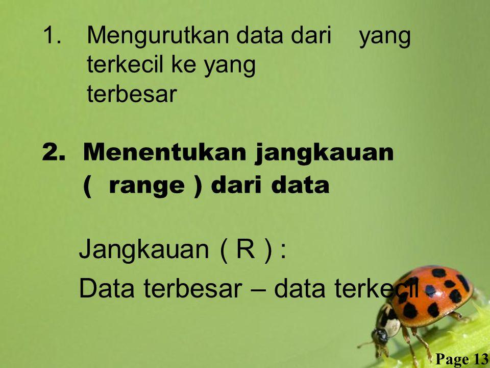 Free Powerpoint Templates Page 13 1.Mengurutkan data dari yang terkecil ke yang terbesar Jangkauan ( R ) : Data terbesar – data terkecil 2. Menentukan
