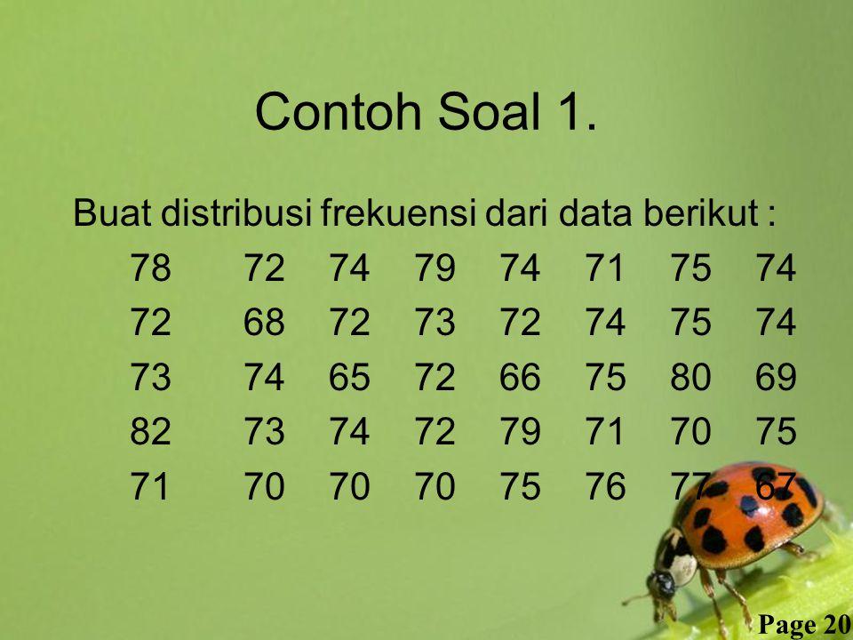 Free Powerpoint Templates Page 20 Contoh Soal 1. Buat distribusi frekuensi dari data berikut : 7872747974717574 7268727372747574 7374657266758069 8273