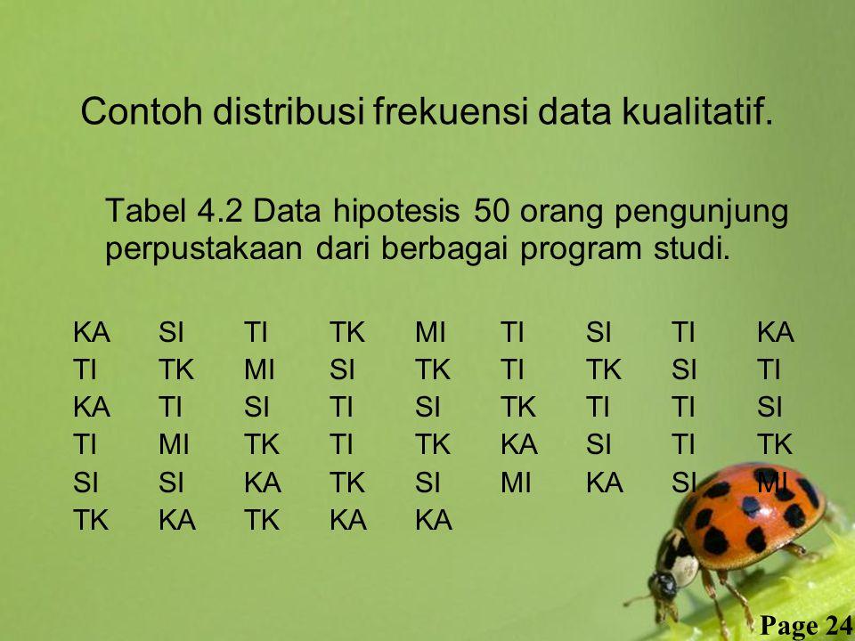 Free Powerpoint Templates Page 24 Contoh distribusi frekuensi data kualitatif.