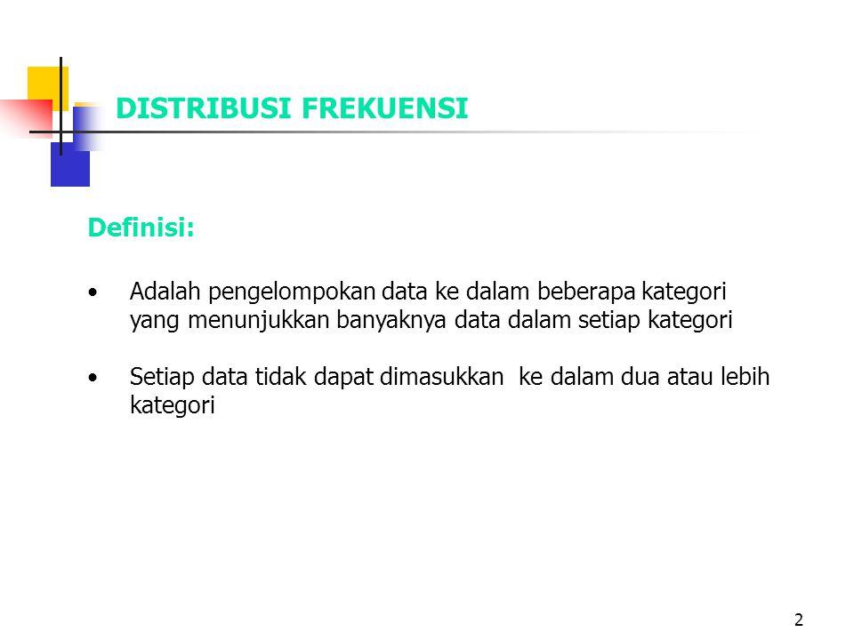 3 DISTRIBUSI FREKUENSI Langkah-langkah Distribusi Frekuensi: a.