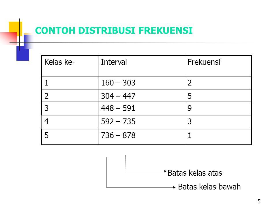 5 CONTOH DISTRIBUSI FREKUENSI Kelas ke-IntervalFrekuensi 1160 – 3032 2304 – 4475 3448 – 5919 4592 – 7353 5736 – 8781 Batas kelas bawah Batas kelas ata
