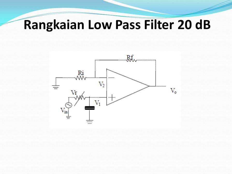 Sudut fasa yang terjadi pada Low Pas Filter ini adalah : sehingga sudutnya adalah :