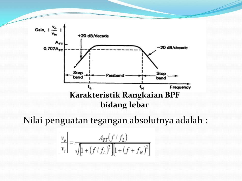 Rangkaian BPF bidang lebar