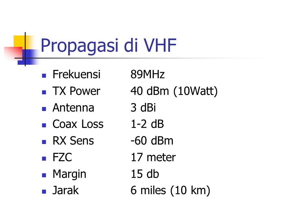 Propagasi di VHF Frekuensi89MHz TX Power40 dBm (10Watt) Antenna3 dBi Coax Loss1-2 dB RX Sens-60 dBm FZC17 meter Margin15 db Jarak6 miles (10 km)