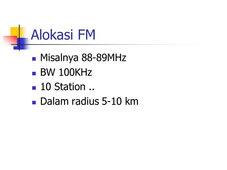 Alokasi FM Misalnya 88-89MHz BW 100KHz 10 Station.. Dalam radius 5-10 km
