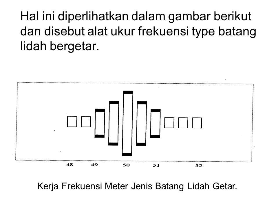 Hal ini diperlihatkan dalam gambar berikut dan disebut alat ukur frekuensi type batang lidah bergetar. Kerja Frekuensi Meter Jenis Batang Lidah Getar.