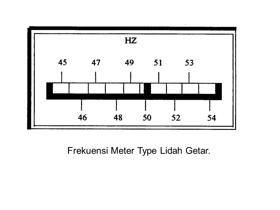 Frekuensi Meter Type Lidah Getar.