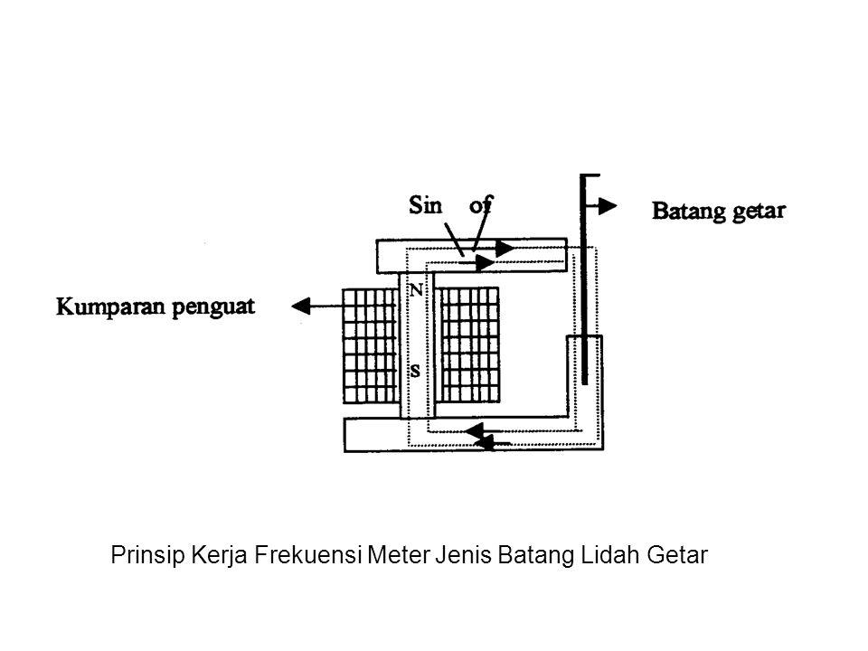 Prinsip Kerja Frekuensi Meter Jenis Batang Lidah Getar