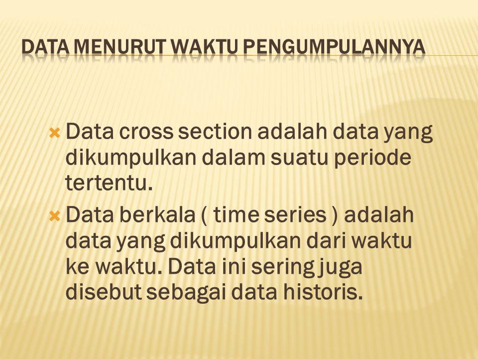  Data cross section adalah data yang dikumpulkan dalam suatu periode tertentu.  Data berkala ( time series ) adalah data yang dikumpulkan dari waktu