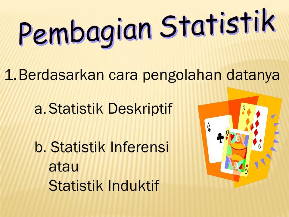 1.Berdasarkan cara pengolahan datanya a.Statistik Deskriptif b.