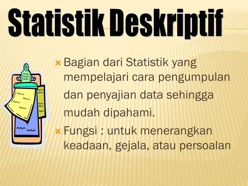  Bagian dari Statistik yang mempelajari cara pengumpulan dan penyajian data sehingga mudah dipahami.  Fungsi : untuk menerangkan keadaan, gejala, at
