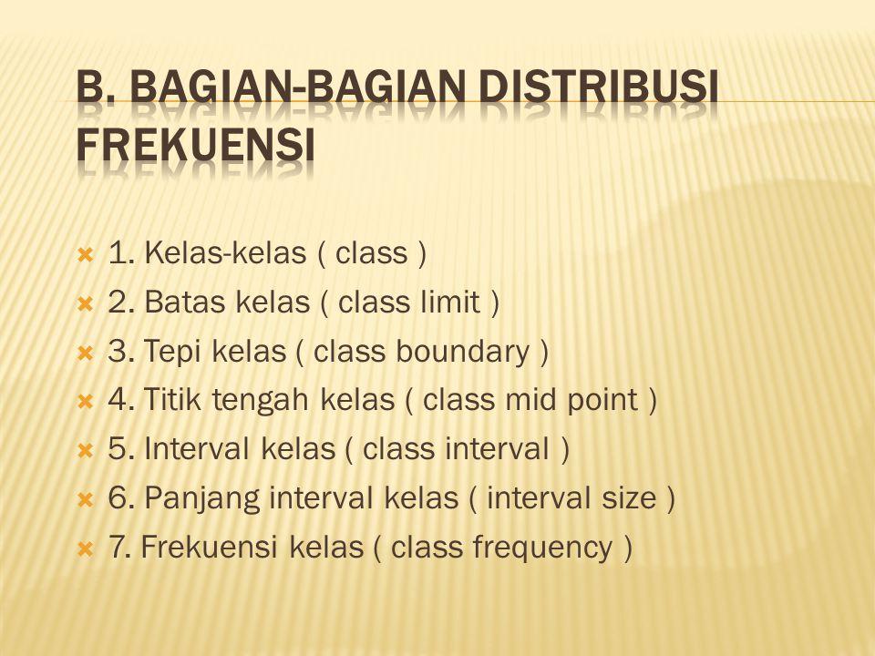  1.Kelas-kelas ( class )  2. Batas kelas ( class limit )  3.