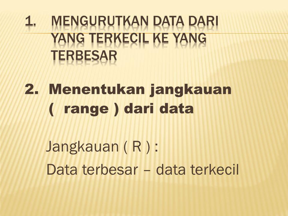 Jangkauan ( R ) : Data terbesar – data terkecil 2. Menentukan jangkauan ( range ) dari data