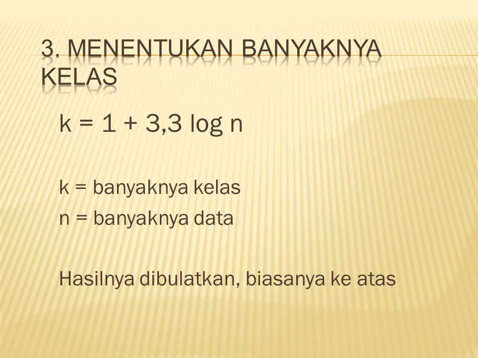 k = 1 + 3,3 log n k = banyaknya kelas n = banyaknya data Hasilnya dibulatkan, biasanya ke atas