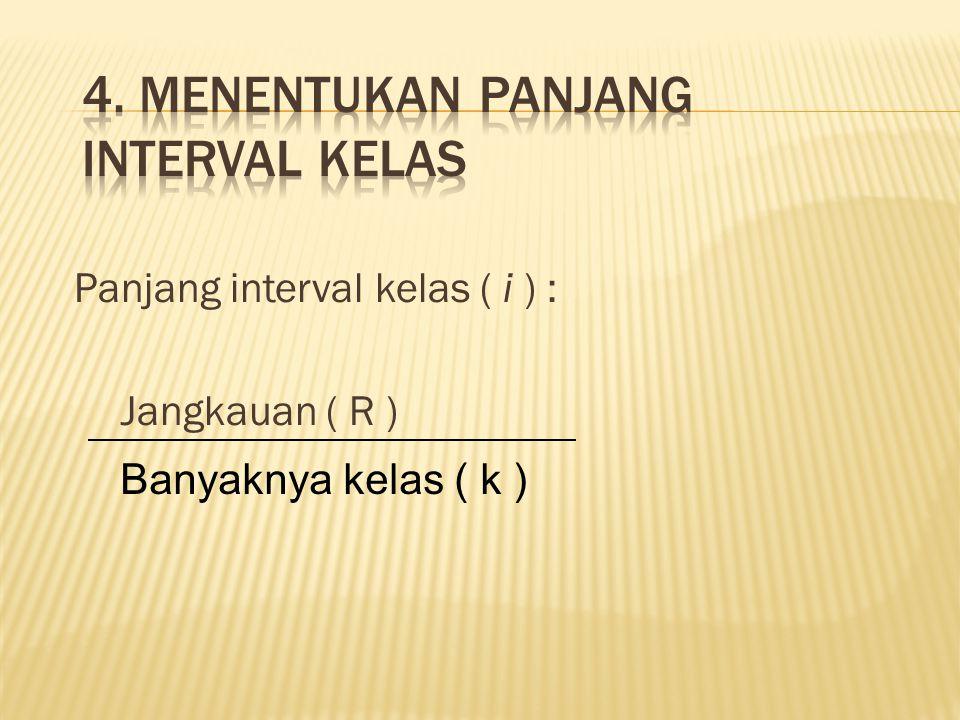 Panjang interval kelas ( i ) : Jangkauan ( R ) Banyaknya kelas ( k )