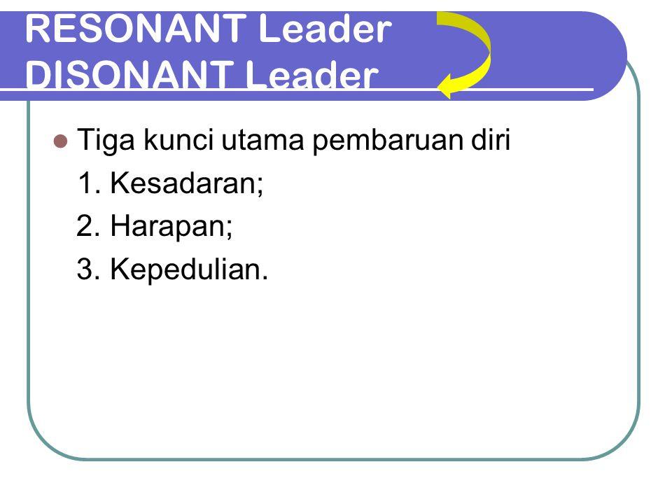 RESONANT Leader DISONANT Leader Tiga kunci utama pembaruan diri 1. Kesadaran; 2. Harapan; 3. Kepedulian.