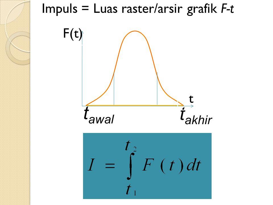 Impuls = Luas raster/arsir grafik F-t t awal t akhir F(t) t