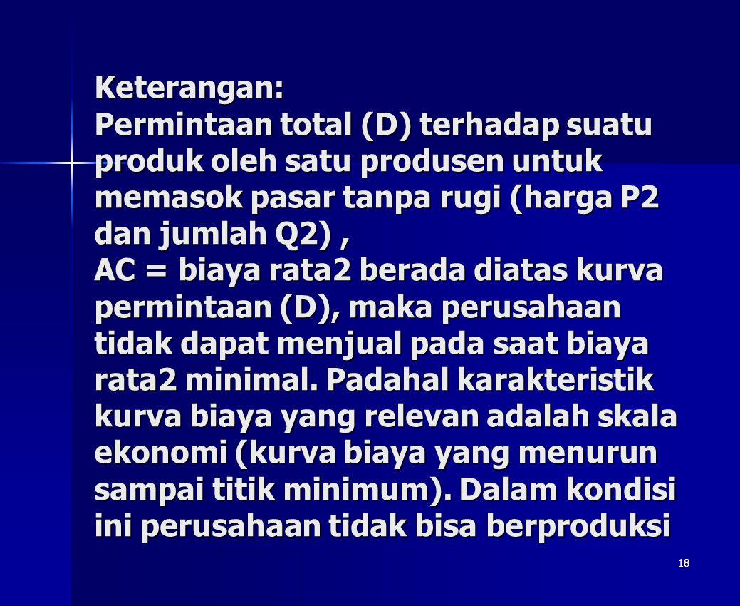 18 Keterangan: Permintaan total (D) terhadap suatu produk oleh satu produsen untuk memasok pasar tanpa rugi (harga P2 dan jumlah Q2), AC = biaya rata2