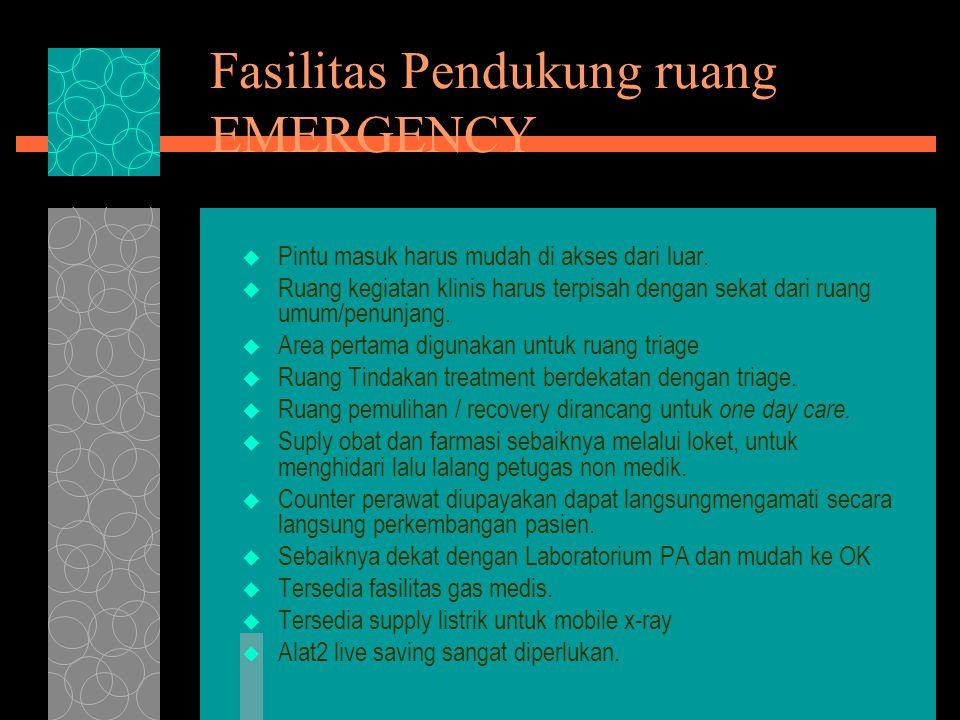 Fasilitas Pendukung ruang EMERGENCY  Pintu masuk harus mudah di akses dari luar.  Ruang kegiatan klinis harus terpisah dengan sekat dari ruang umum/