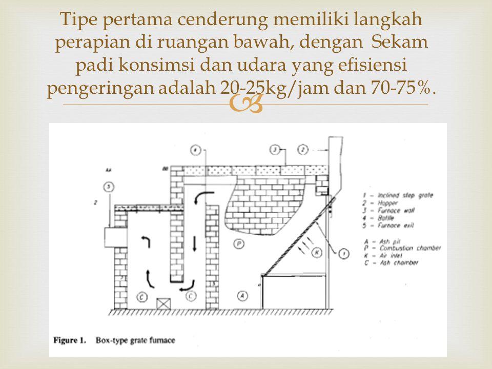  Tipe pertama cenderung memiliki langkah perapian di ruangan bawah, dengan Sekam padi konsimsi dan udara yang efisiensi pengeringan adalah 20-25kg/ja