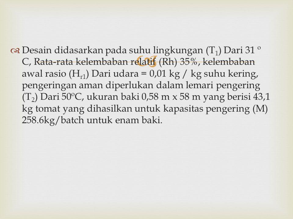   Desain didasarkan pada suhu lingkungan (T 1 ) Dari 31 º C, Rata-rata kelembaban relatif (Rh) 35%, kelembaban awal rasio (H r1 ) Dari udara = 0,01 kg / kg suhu kering, pengeringan aman diperlukan dalam lemari pengering (T 2 ) Dari 50ºC, ukuran baki 0,58 m x 58 m yang berisi 43,1 kg tomat yang dihasilkan untuk kapasitas pengering (M) 258.6kg/batch untuk enam baki.