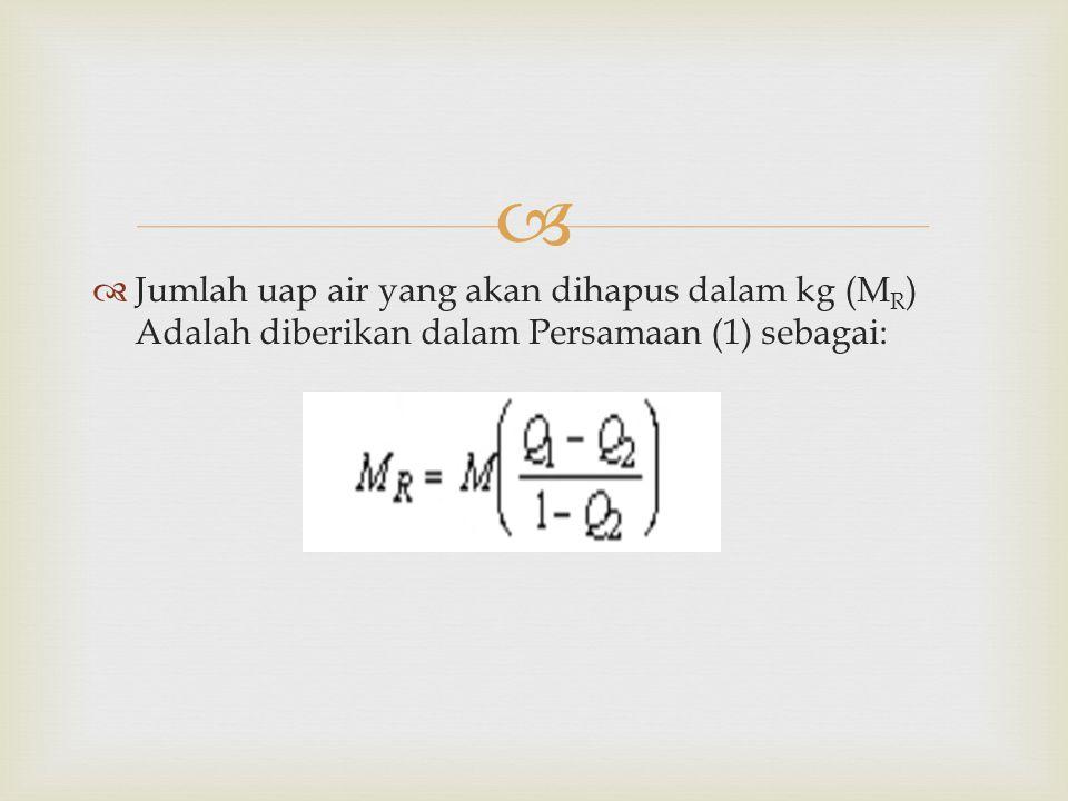   Jumlah uap air yang akan dihapus dalam kg (M R ) Adalah diberikan dalam Persamaan (1) sebagai: