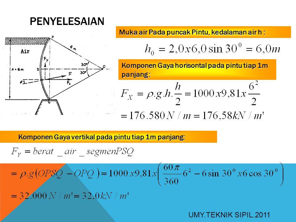 RESULTAN GAYA : ARAH RESULTAN GAYA ARAH RESULTAN GAYA Sudut tersebut terhadap bidang horisontal dan arah resultan gaya tersebut menuju pusat O.