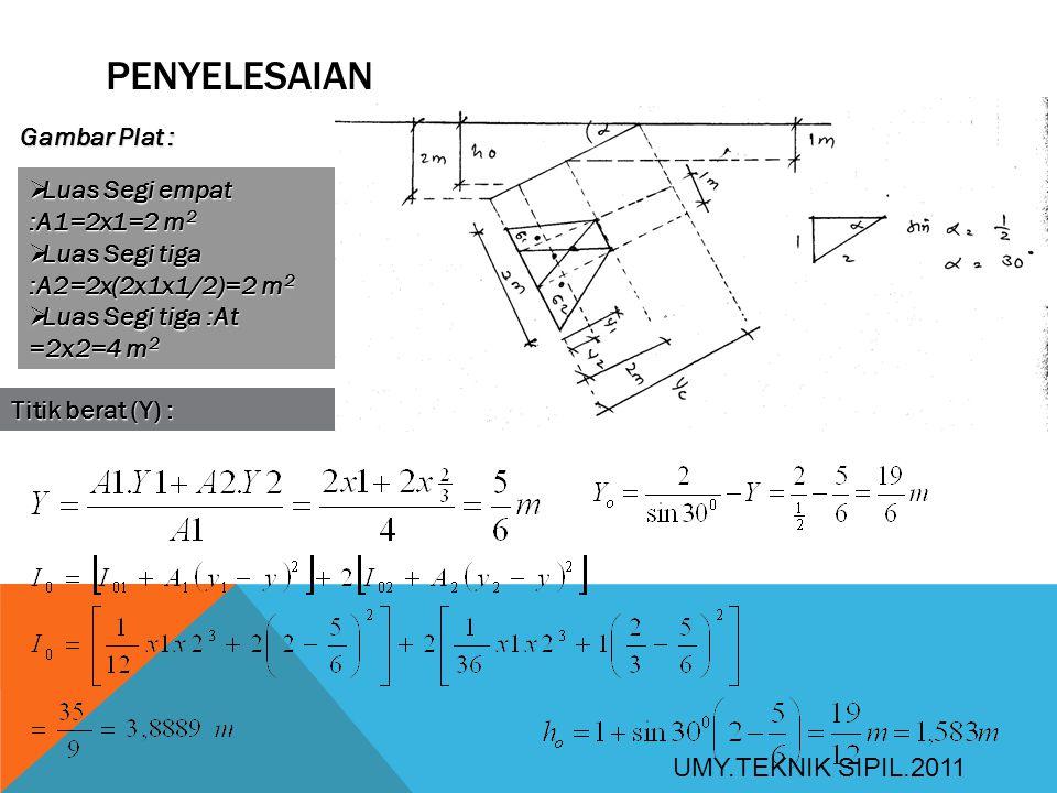 PENYELESAIAN  Luas Segi empat :A1=2x1=2 m 2  Luas Segi tiga :A2=2x(2x1x1/2)=2 m 2  Luas Segi tiga :At =2x2=4 m 2 Titik berat (Y) : Gambar Plat : UM
