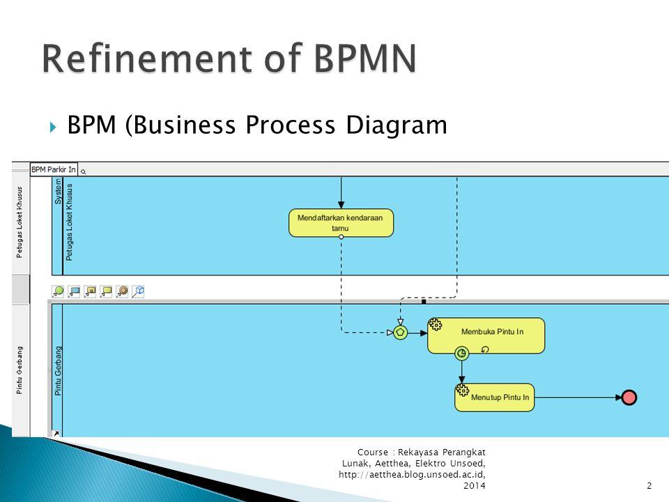  BPM (Business Process Diagram Course : Rekayasa Perangkat Lunak, Aetthea, Elektro Unsoed, http://aetthea.blog.unsoed.ac.id, 20142