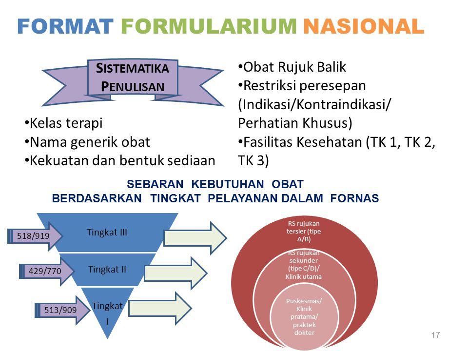 17 FORMAT FORMULARIUM NASIONAL Kelas terapi Nama generik obat Kekuatan dan bentuk sediaan Obat Rujuk Balik Restriksi peresepan (Indikasi/Kontraindikas