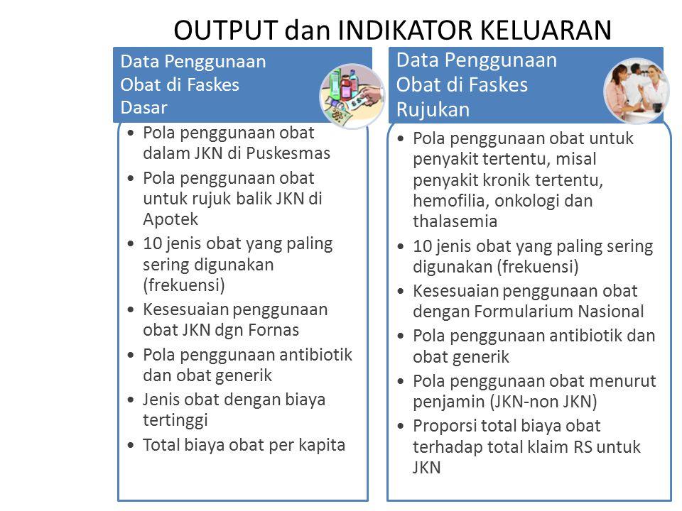 OUTPUT dan INDIKATOR KELUARAN Pola penggunaan obat dalam JKN di Puskesmas Pola penggunaan obat untuk rujuk balik JKN di Apotek 10 jenis obat yang pali