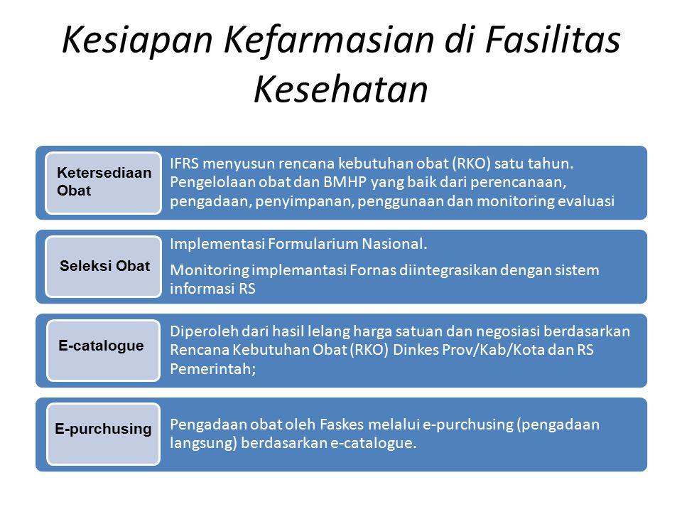 Kesiapan Kefarmasian di Fasilitas Kesehatan IFRS menyusun rencana kebutuhan obat (RKO) satu tahun. Pengelolaan obat dan BMHP yang baik dari perencanaa