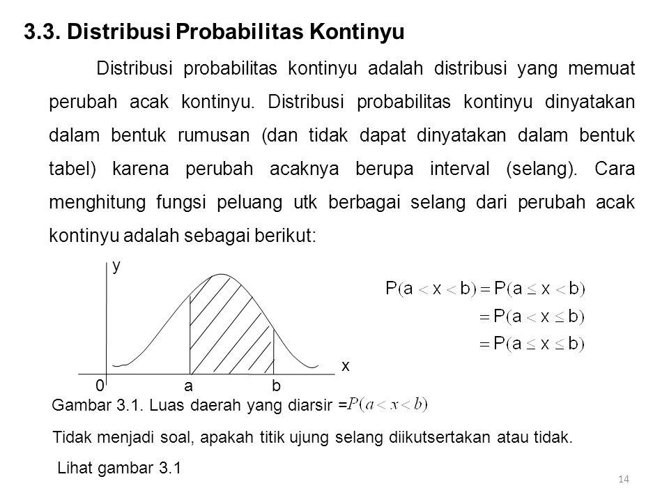 3.3. Distribusi Probabilitas Kontinyu Distribusi probabilitas kontinyu adalah distribusi yang memuat perubah acak kontinyu. Distribusi probabilitas ko