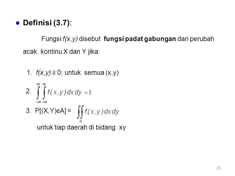 25 Definisi (3.7): Fungsi f(x,y) disebut fungsi padat gabungan dari perubah acak kontinu X dan Y jika: 1. f(x,y) ≥ 0; untuk semua (x,y) 2. 3. P[(X,Y)є